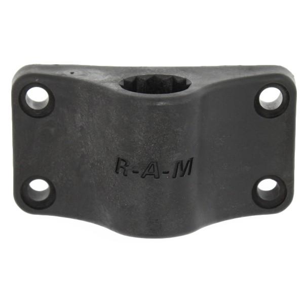 RAM-114BMU